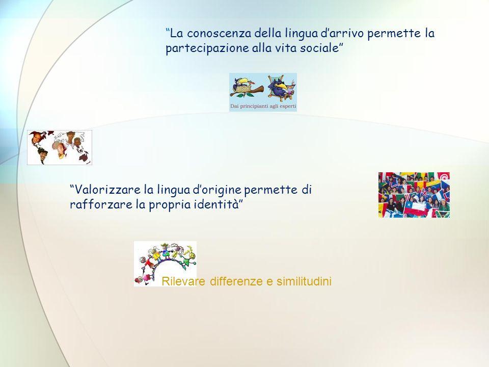 La conoscenza della lingua d'arrivo permette la partecipazione alla vita sociale