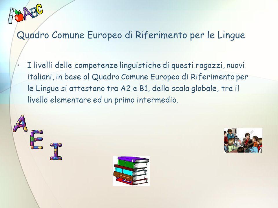 Quadro Comune Europeo di Riferimento per le Lingue
