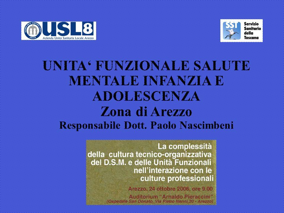 UNITA' FUNZIONALE SALUTE MENTALE INFANZIA E ADOLESCENZA Zona di Arezzo Responsabile Dott.