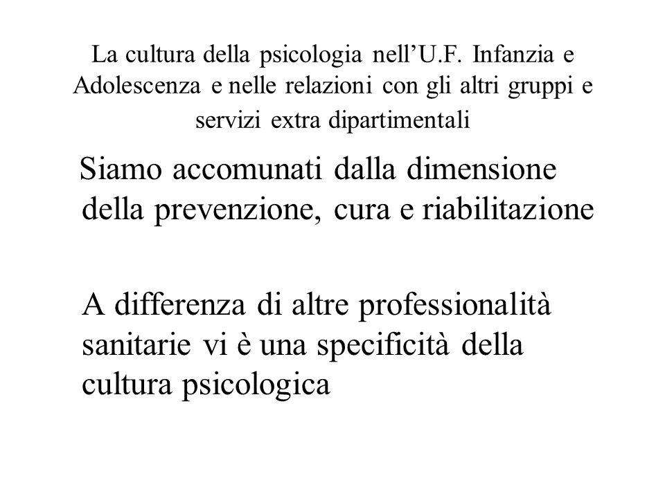 La cultura della psicologia nell'U. F