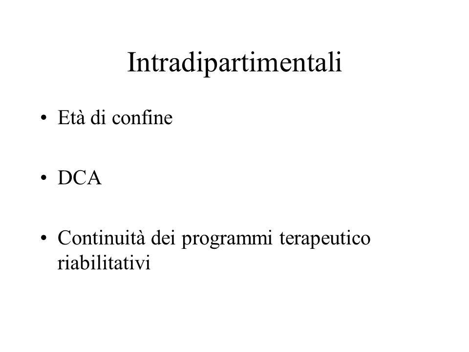 Intradipartimentali Età di confine DCA