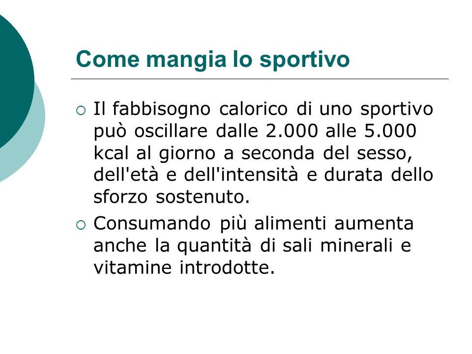 Come mangia lo sportivo