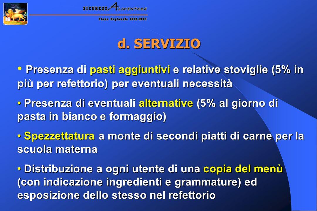 d. SERVIZIO Presenza di pasti aggiuntivi e relative stoviglie (5% in più per refettorio) per eventuali necessità.