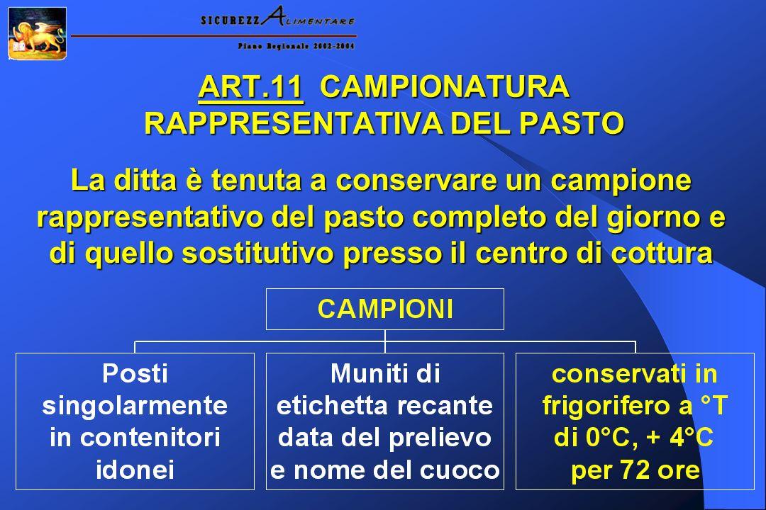 ART.11 CAMPIONATURA RAPPRESENTATIVA DEL PASTO
