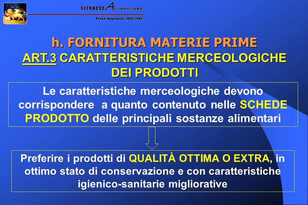 h. FORNITURA MATERIE PRIME
