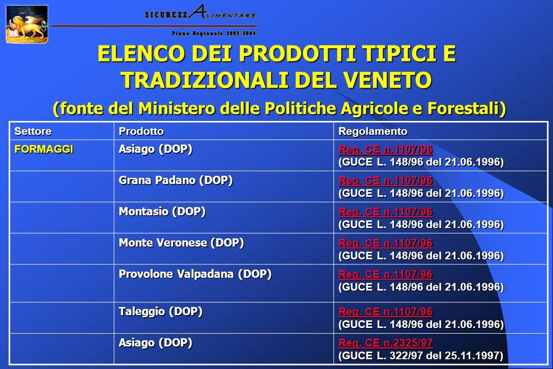 ELENCO DEI PRODOTTI TIPICI E TRADIZIONALI DEL VENETO (fonte del Ministero delle Politiche Agricole e Forestali)