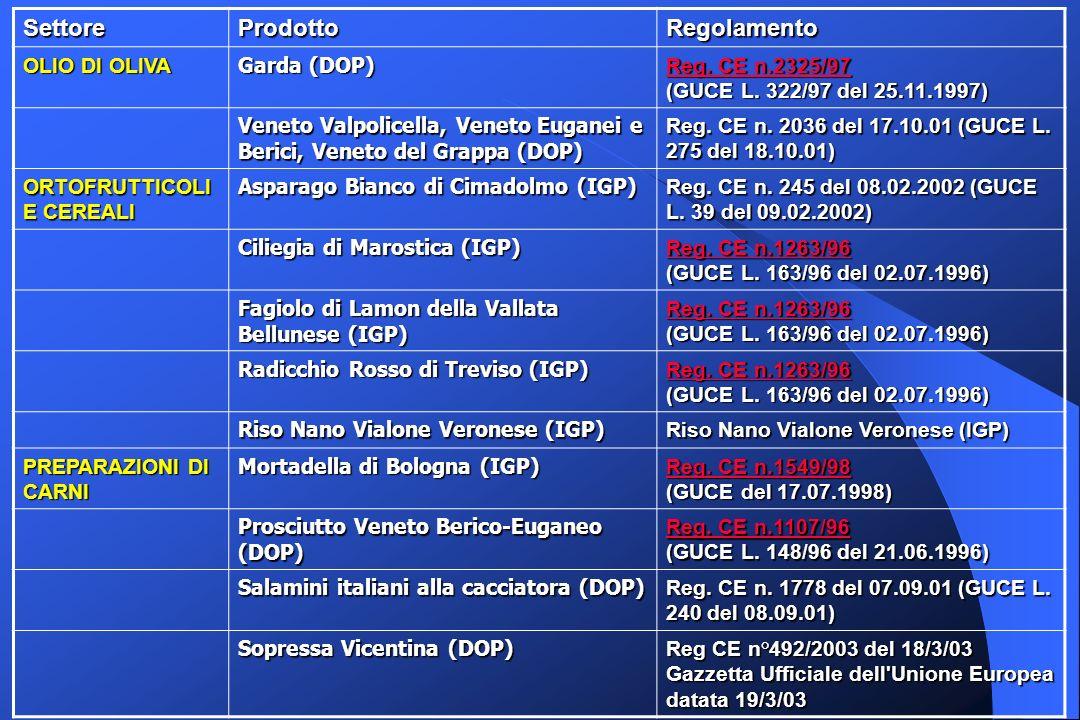Settore Prodotto Regolamento OLIO DI OLIVA Garda (DOP)