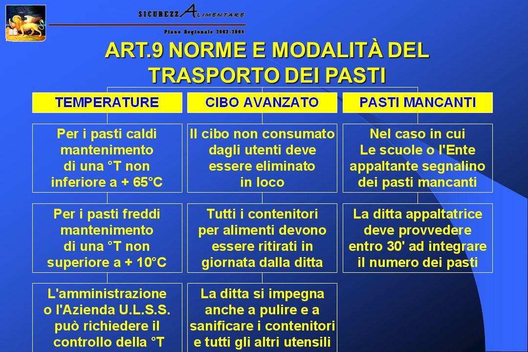 ART.9 NORME E MODALITÀ DEL TRASPORTO DEI PASTI