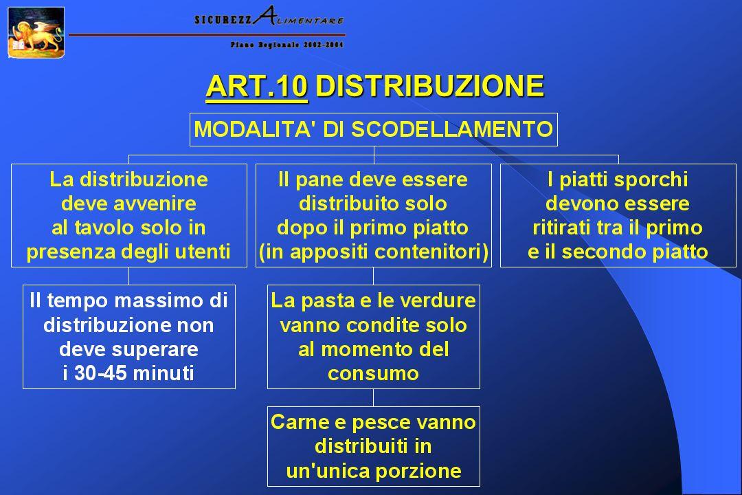 ART.10 DISTRIBUZIONE