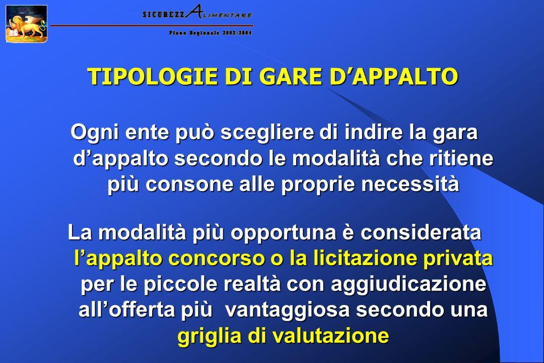 TIPOLOGIE DI GARE D'APPALTO