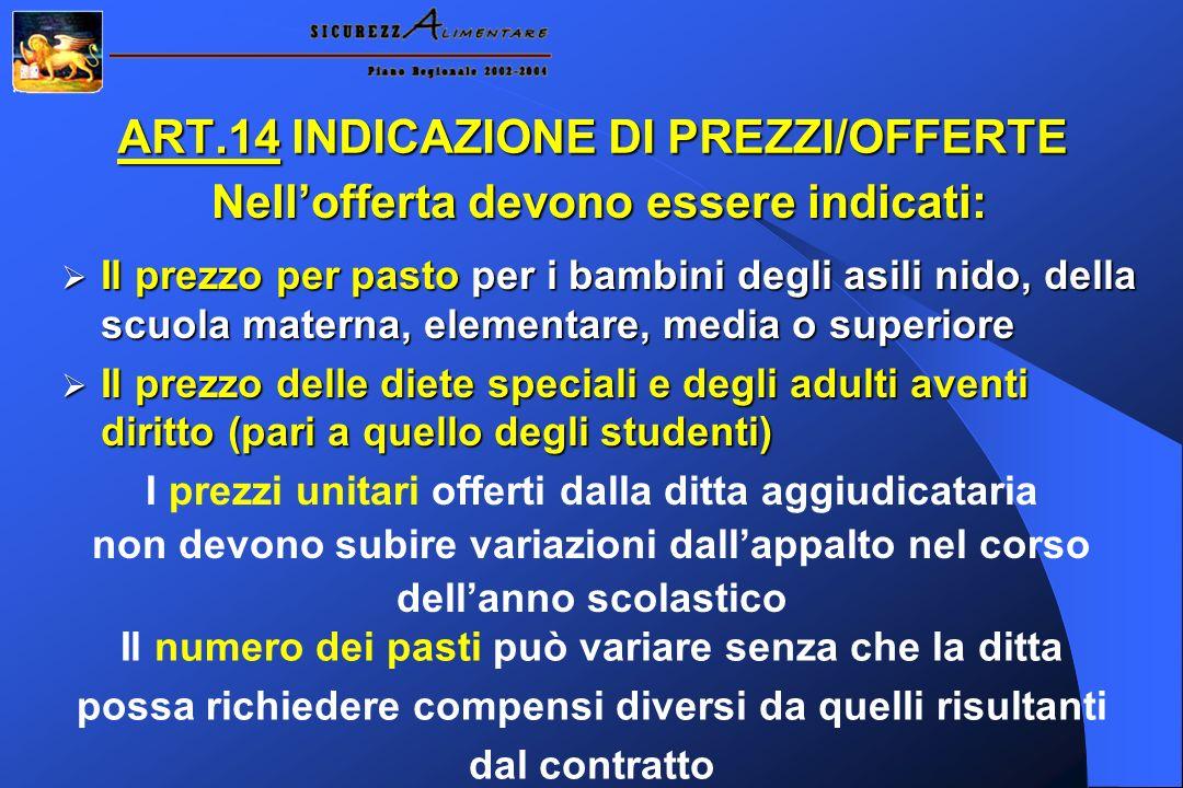 ART.14 INDICAZIONE DI PREZZI/OFFERTE
