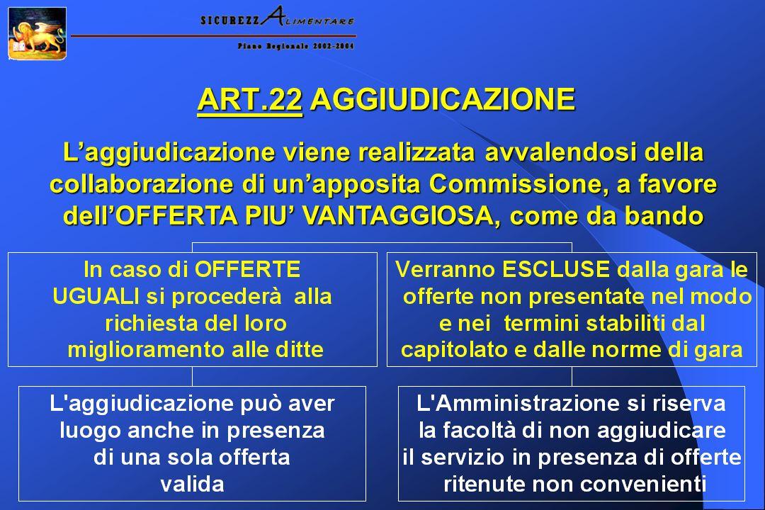 ART.22 AGGIUDICAZIONE