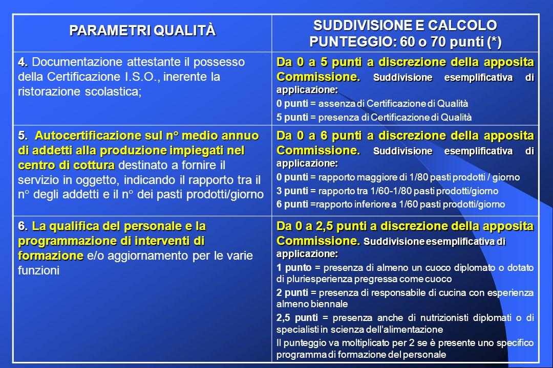 SUDDIVISIONE E CALCOLO PUNTEGGIO: 60 o 70 punti (*)