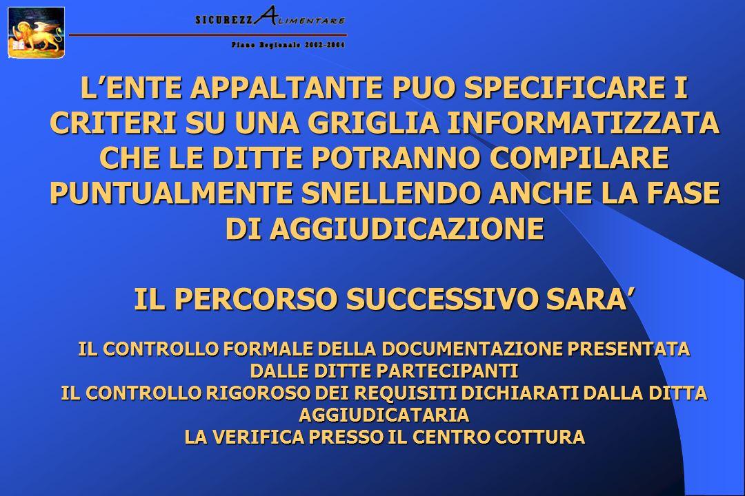 L'ENTE APPALTANTE PUO SPECIFICARE I CRITERI SU UNA GRIGLIA INFORMATIZZATA CHE LE DITTE POTRANNO COMPILARE PUNTUALMENTE SNELLENDO ANCHE LA FASE DI AGGIUDICAZIONE IL PERCORSO SUCCESSIVO SARA' IL CONTROLLO FORMALE DELLA DOCUMENTAZIONE PRESENTATA DALLE DITTE PARTECIPANTI IL CONTROLLO RIGOROSO DEI REQUISITI DICHIARATI DALLA DITTA AGGIUDICATARIA LA VERIFICA PRESSO IL CENTRO COTTURA