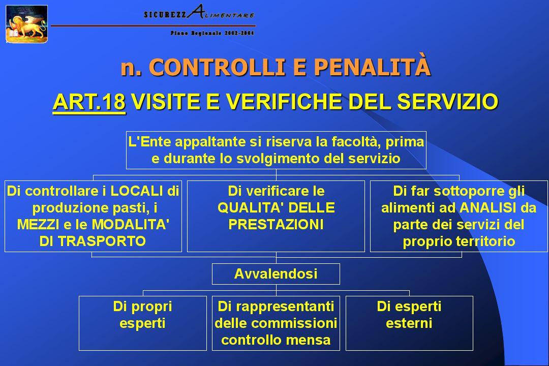 ART.18 VISITE E VERIFICHE DEL SERVIZIO
