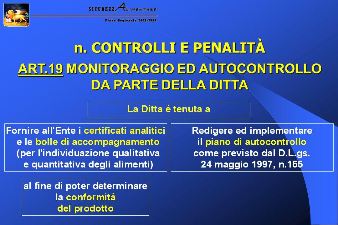 ART.19 MONITORAGGIO ED AUTOCONTROLLO DA PARTE DELLA DITTA