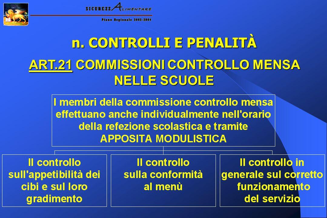 ART.21 COMMISSIONI CONTROLLO MENSA NELLE SCUOLE