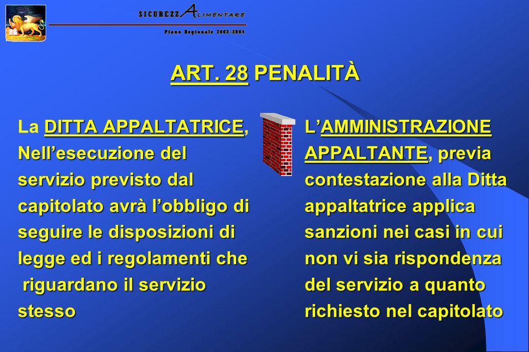 ART. 28 PENALITÀ La DITTA APPALTATRICE, Nell'esecuzione del