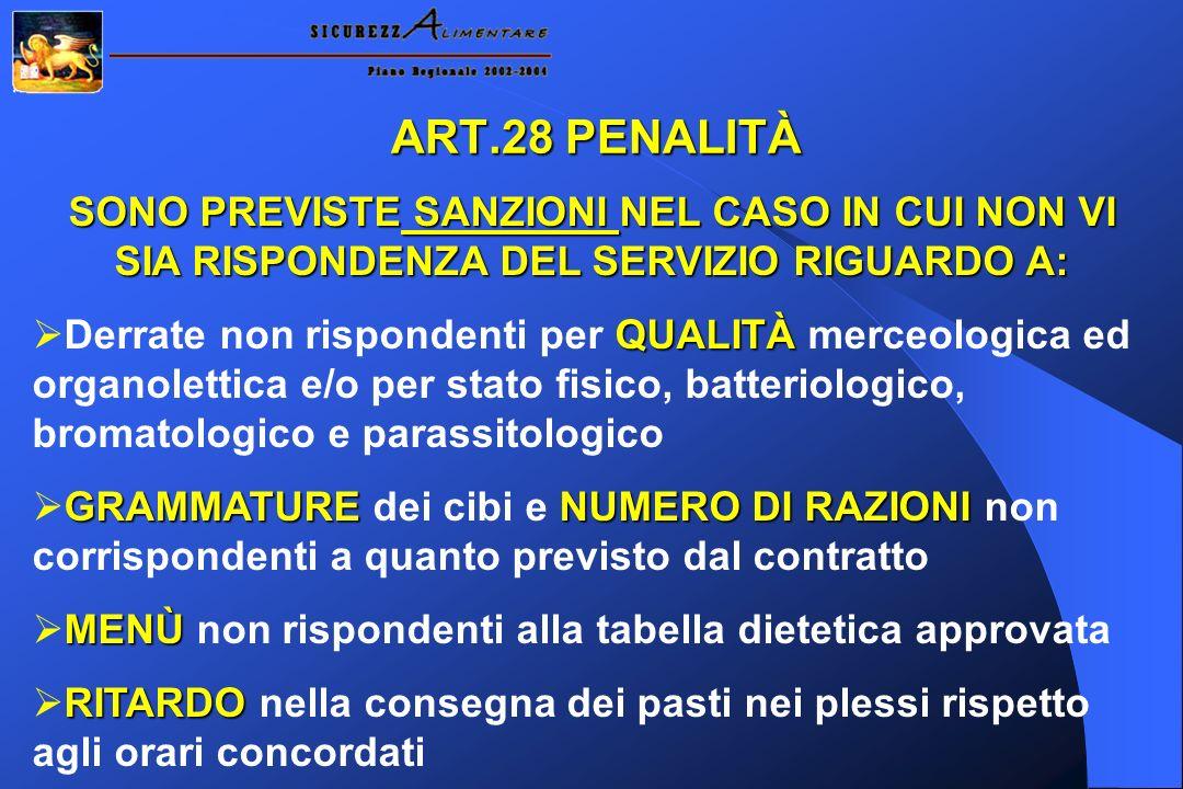 ART.28 PENALITÀ SONO PREVISTE SANZIONI NEL CASO IN CUI NON VI SIA RISPONDENZA DEL SERVIZIO RIGUARDO A: