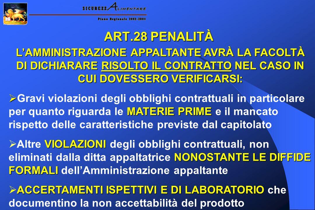 ART.28 PENALITÀ L'AMMINISTRAZIONE APPALTANTE AVRÀ LA FACOLTÀ DI DICHIARARE RISOLTO IL CONTRATTO NEL CASO IN CUI DOVESSERO VERIFICARSI:
