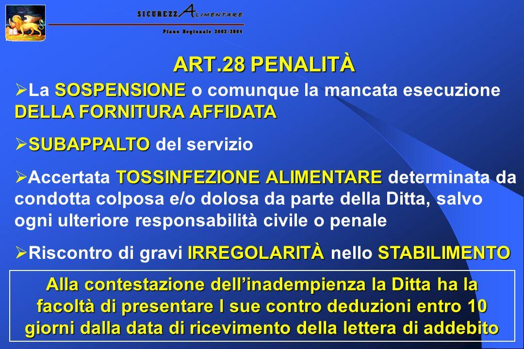 ART.28 PENALITÀ La SOSPENSIONE o comunque la mancata esecuzione DELLA FORNITURA AFFIDATA. SUBAPPALTO del servizio.