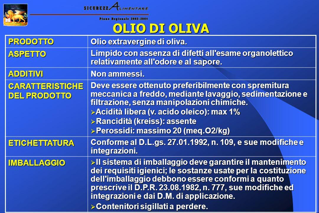 OLIO DI OLIVA PRODOTTO Olio extravergine di oliva. ASPETTO