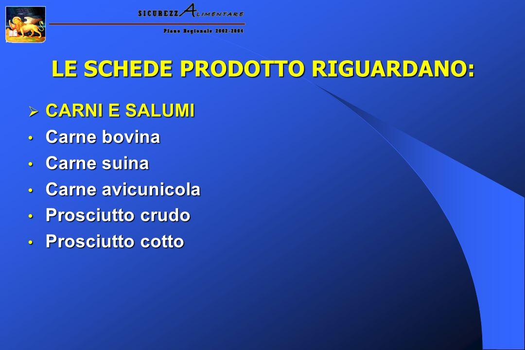 LE SCHEDE PRODOTTO RIGUARDANO: