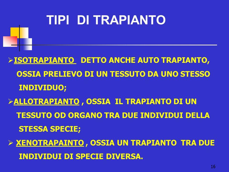 TIPI DI TRAPIANTO ISOTRAPIANTO DETTO ANCHE AUTO TRAPIANTO,