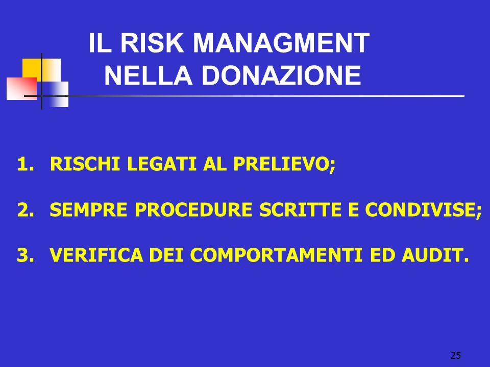 IL RISK MANAGMENT NELLA DONAZIONE RISCHI LEGATI AL PRELIEVO;