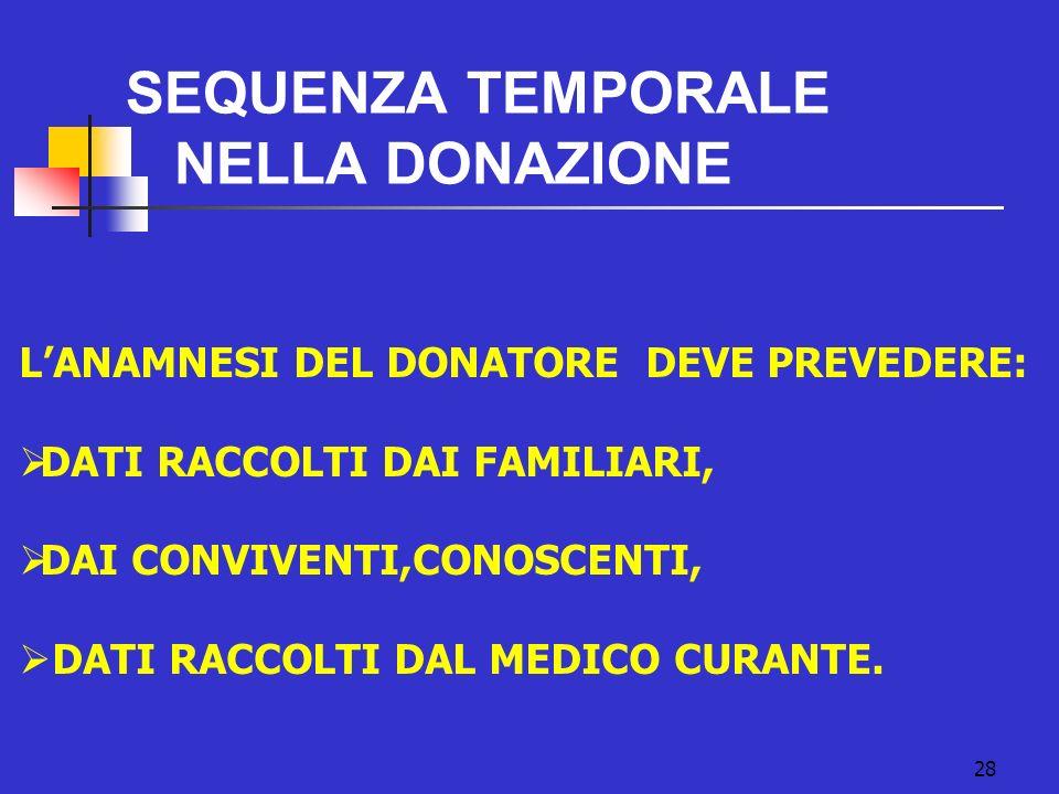 SEQUENZA TEMPORALE NELLA DONAZIONE
