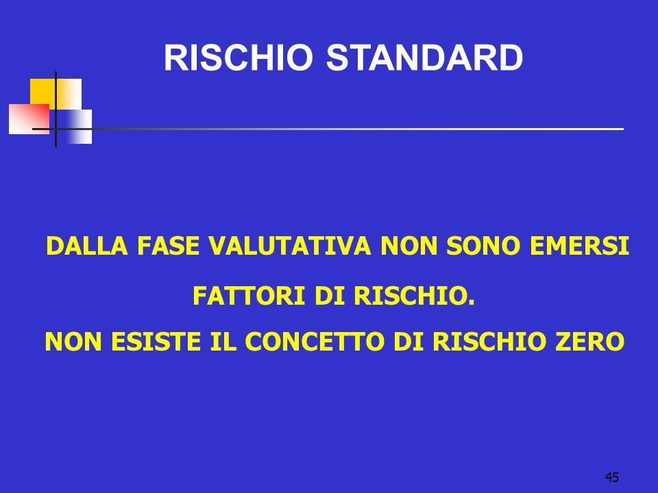 RISCHIO STANDARD DALLA FASE VALUTATIVA NON SONO EMERSI