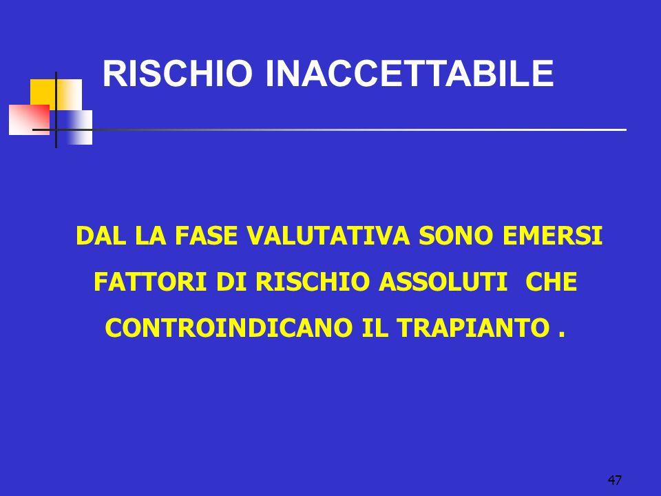 RISCHIO INACCETTABILE