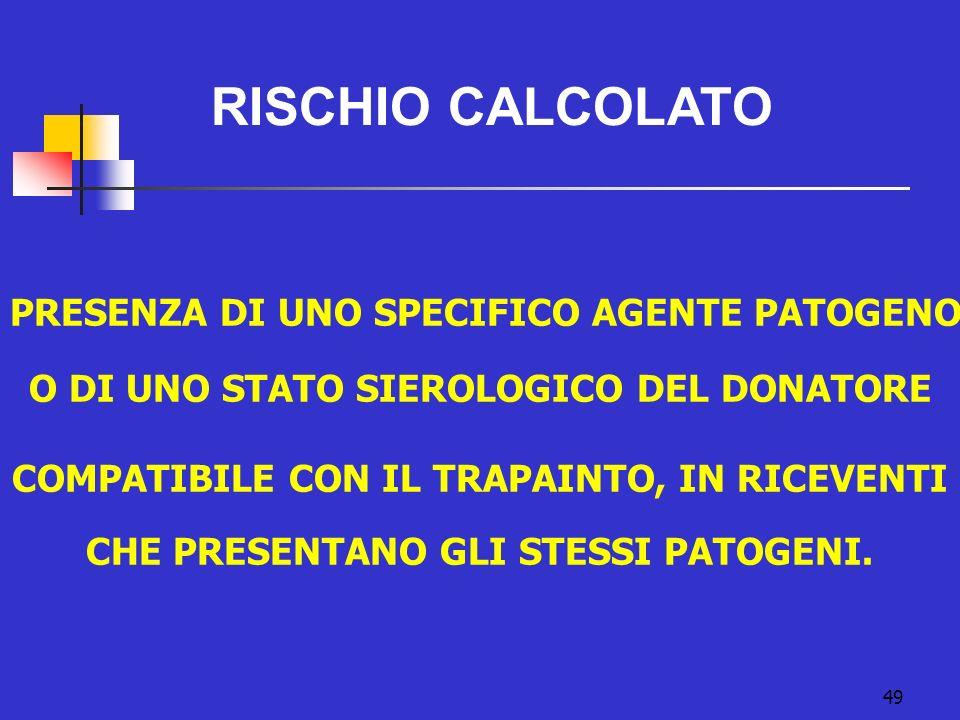 RISCHIO CALCOLATO PRESENZA DI UNO SPECIFICO AGENTE PATOGENO