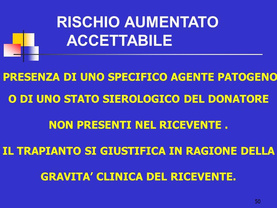 RISCHIO AUMENTATO ACCETTABILE