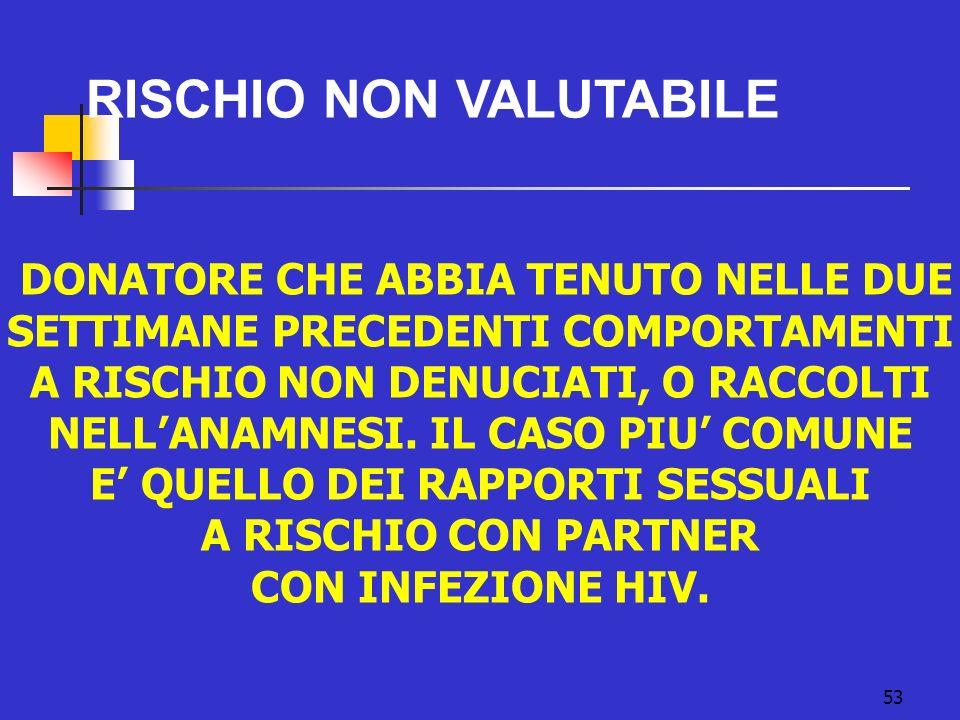 RISCHIO NON VALUTABILE