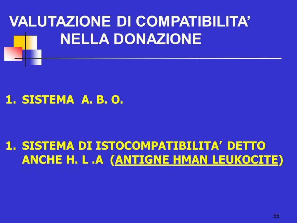 VALUTAZIONE DI COMPATIBILITA' NELLA DONAZIONE