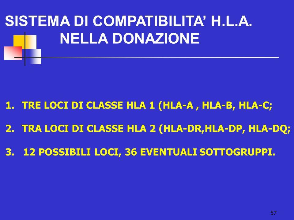 SISTEMA DI COMPATIBILITA' H.L.A. NELLA DONAZIONE
