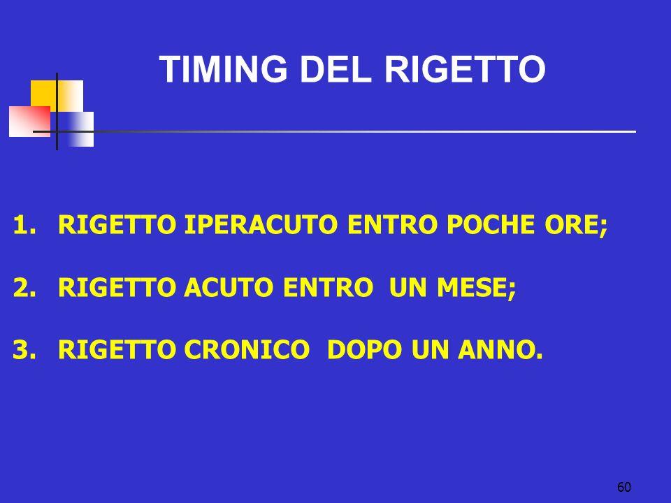 TIMING DEL RIGETTO RIGETTO IPERACUTO ENTRO POCHE ORE;