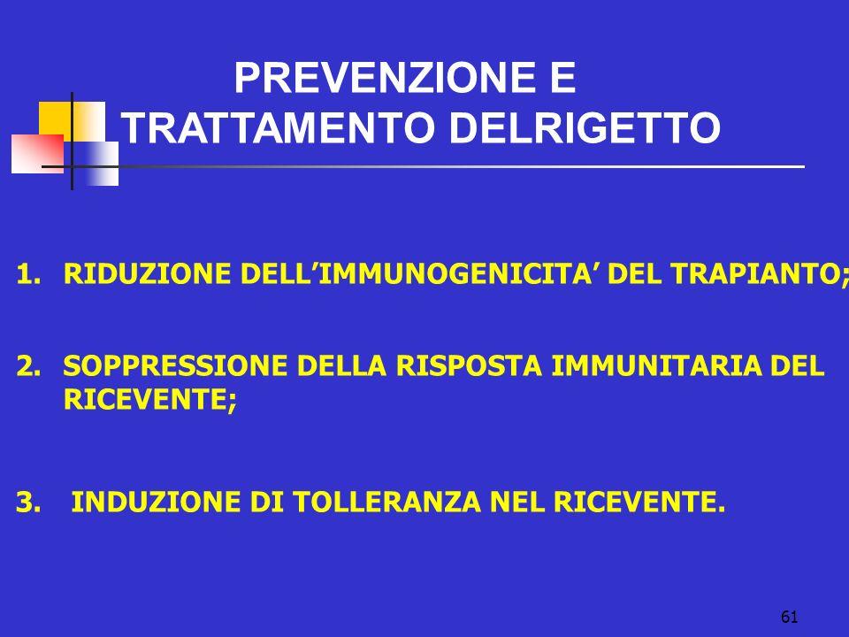 PREVENZIONE E TRATTAMENTO DELRIGETTO