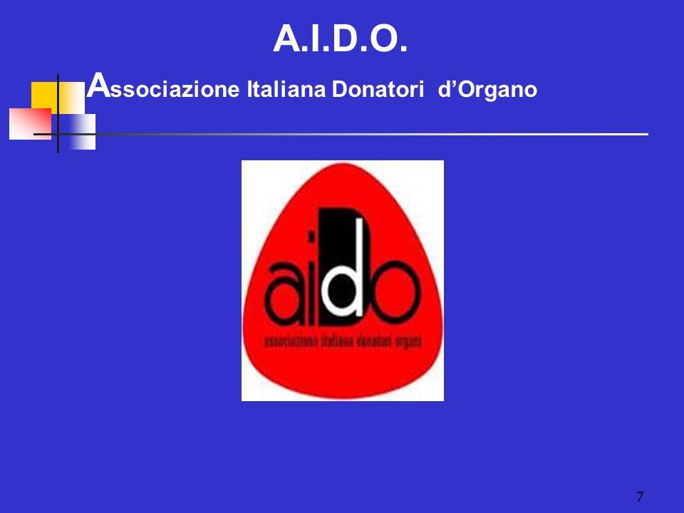 A.I.D.O. Associazione Italiana Donatori d'Organo