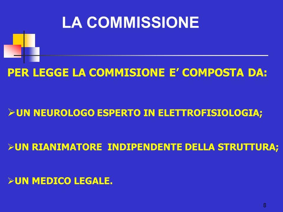 LA COMMISSIONE PER LEGGE LA COMMISIONE E' COMPOSTA DA: