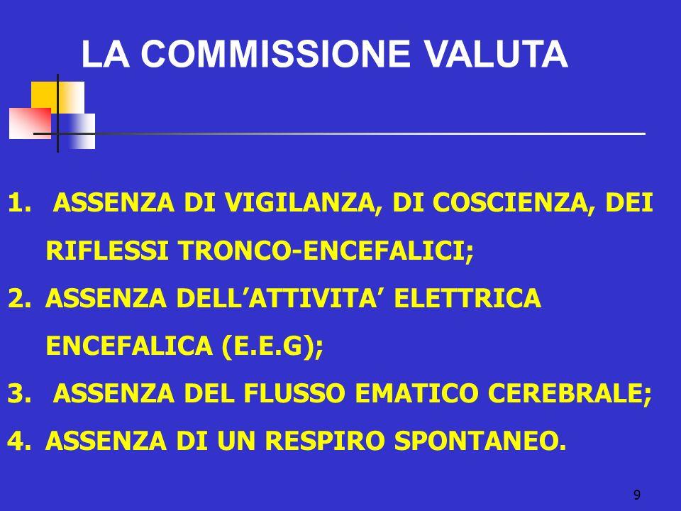 LA COMMISSIONE VALUTA ASSENZA DI VIGILANZA, DI COSCIENZA, DEI RIFLESSI TRONCO-ENCEFALICI; ASSENZA DELL'ATTIVITA' ELETTRICA ENCEFALICA (E.E.G);