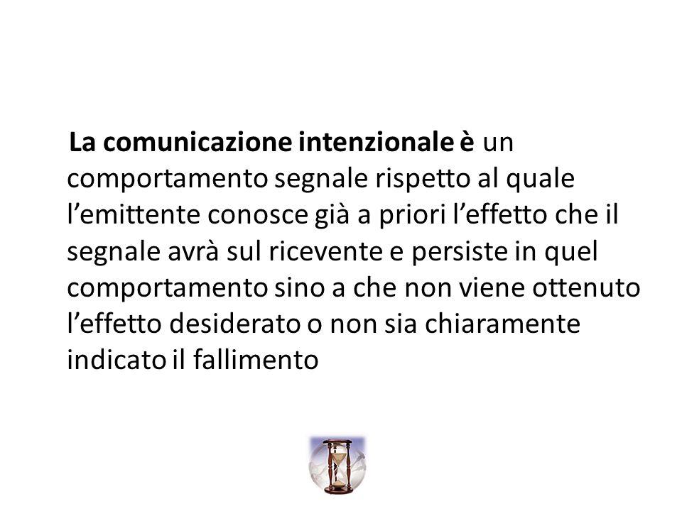 La comunicazione intenzionale è un comportamento segnale rispetto al quale l'emittente conosce già a priori l'effetto che il segnale avrà sul ricevente e persiste in quel comportamento sino a che non viene ottenuto l'effetto desiderato o non sia chiaramente indicato il fallimento