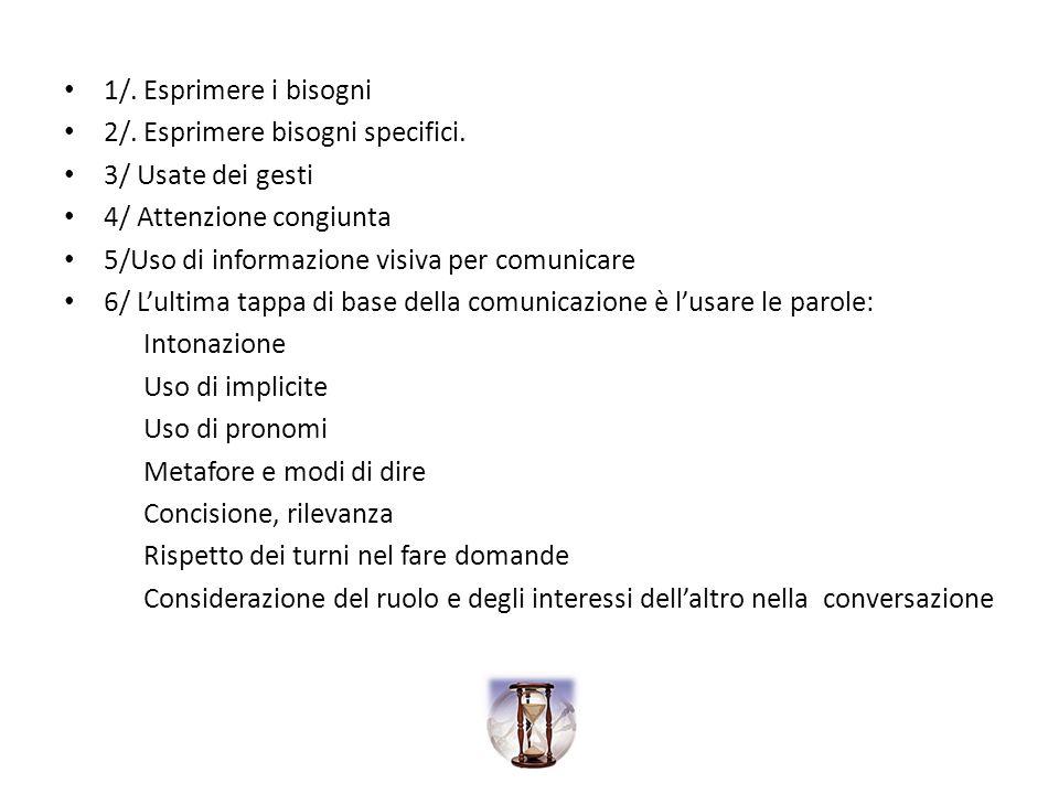1/. Esprimere i bisogni 2/. Esprimere bisogni specifici. 3/ Usate dei gesti. 4/ Attenzione congiunta.