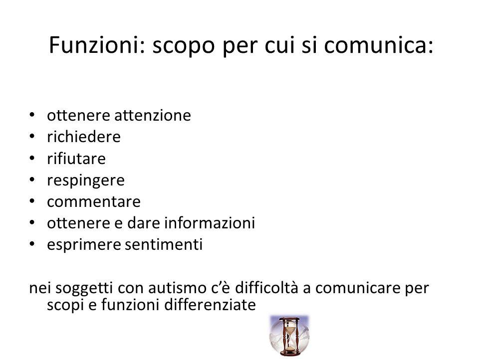Funzioni: scopo per cui si comunica: