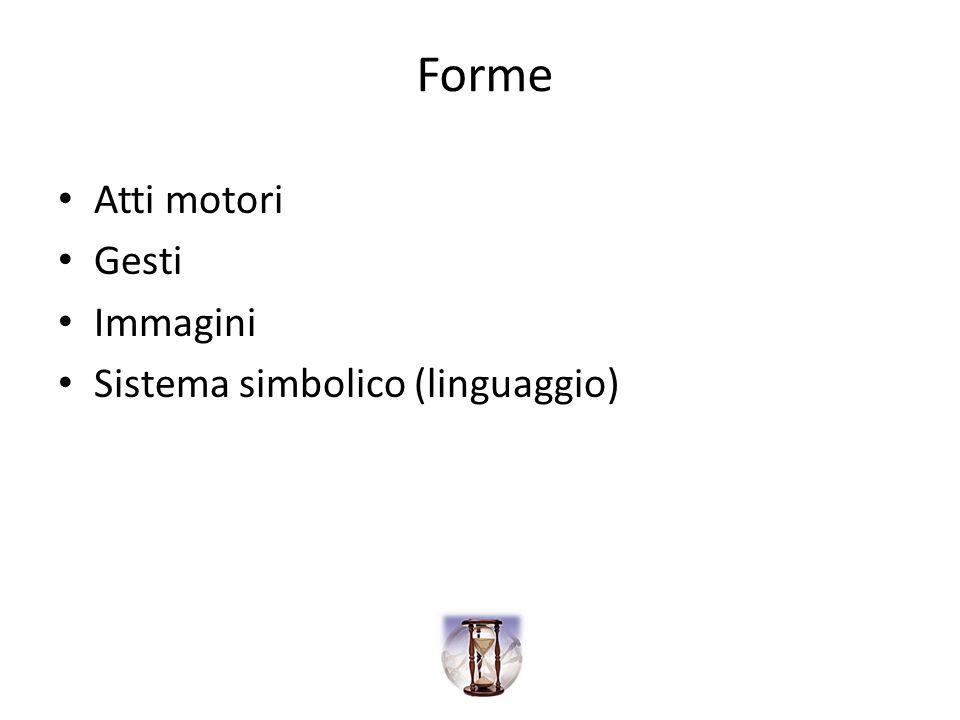 Forme Atti motori Gesti Immagini Sistema simbolico (linguaggio)