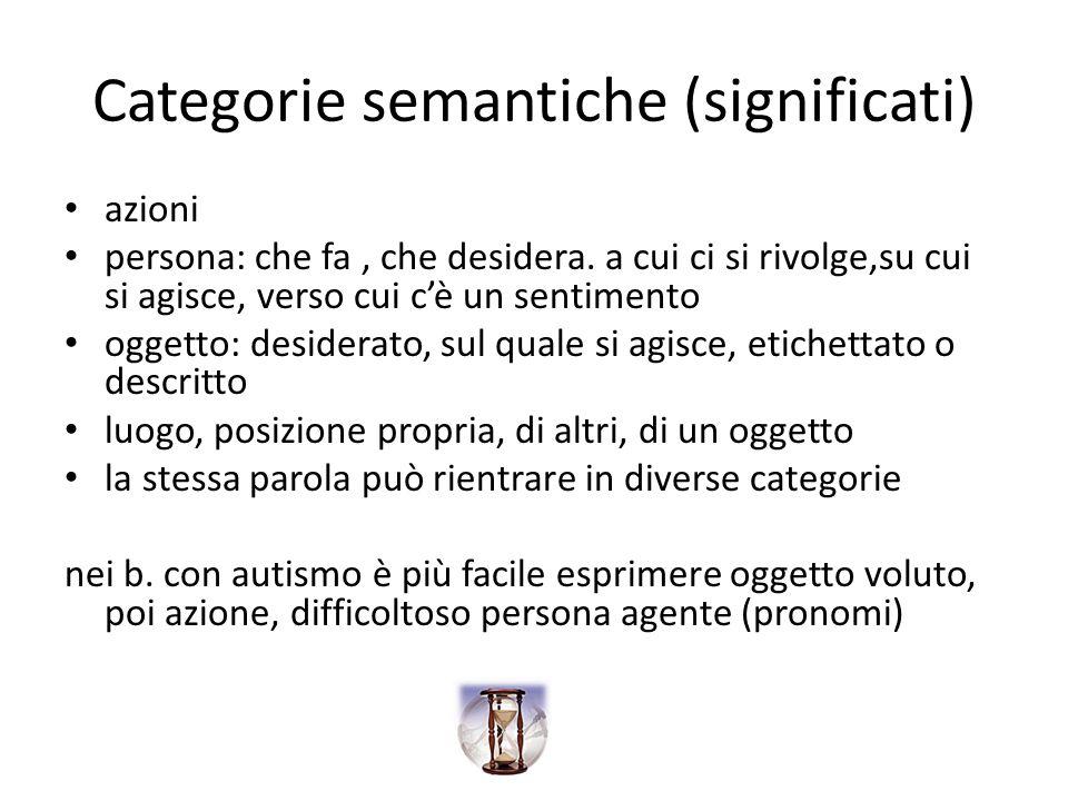 Categorie semantiche (significati)