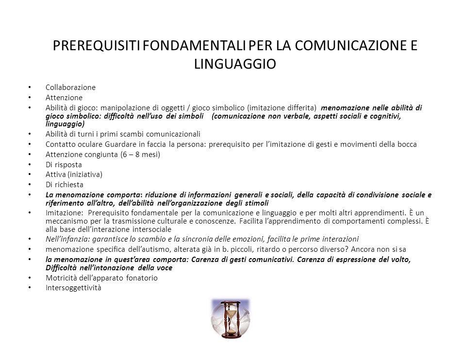 PREREQUISITI FONDAMENTALI PER LA COMUNICAZIONE E LINGUAGGIO