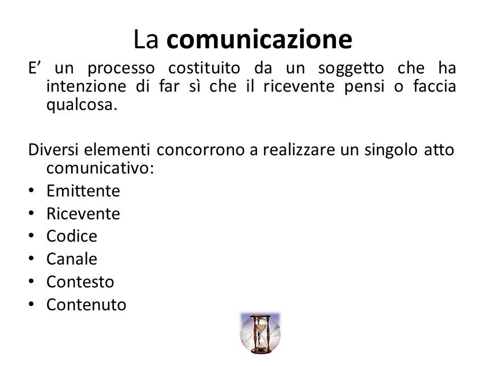 La comunicazione E' un processo costituito da un soggetto che ha intenzione di far sì che il ricevente pensi o faccia qualcosa.