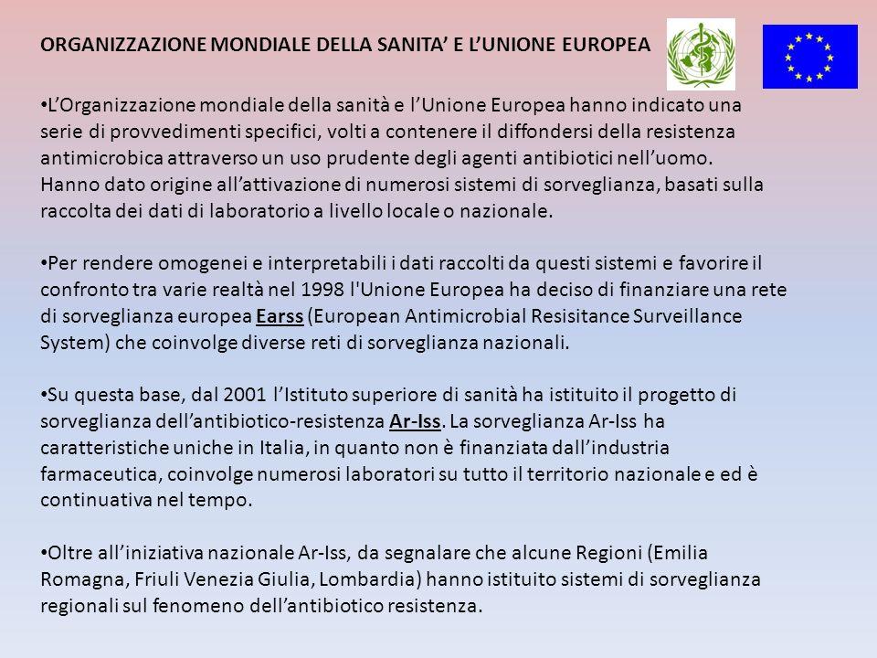 ORGANIZZAZIONE MONDIALE DELLA SANITA' E L'UNIONE EUROPEA